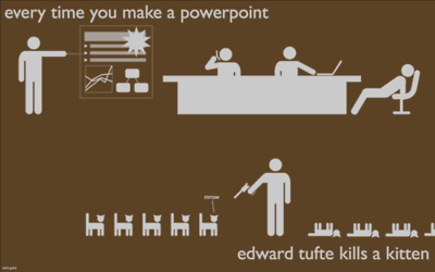 Edward-Tufte-Kills-A-Kitten